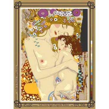 Les âges de la vie d'après Klimt